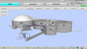 agrarwirtschaft-biogasanlage-london-spangler-automation  (2)