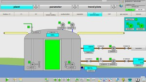 agrarwirtschaft-biogasanlage-london-spangler-automation  (3)