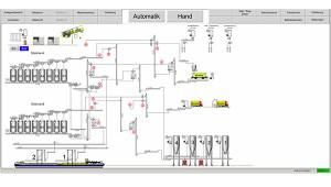 agrarwirtschaft-getreidemanagement-rumaenien-spangler-automation (1)