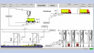 agrarwirtschaft-getreidemanagement-rumaenien-spangler-automation (6)