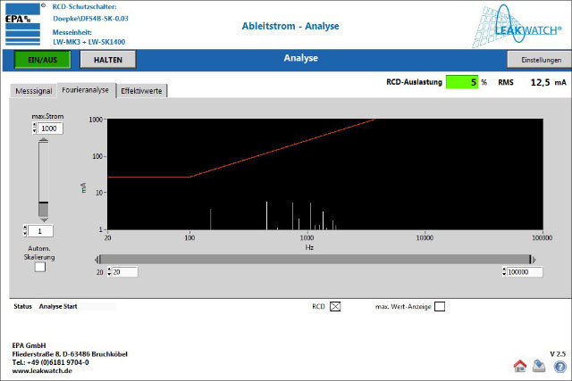 NEWSLETTER - Auslastung des RCD - SPANGLER Automation