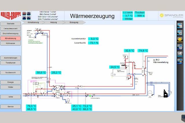 NEWSLETTER - Leitsystem Haustechnik - SPANGLER Automation