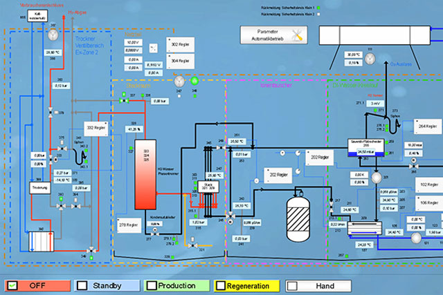 ElektrolyseurSchaltplan_bearb_News_web